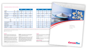 CeramTec North America Material Selection Guide